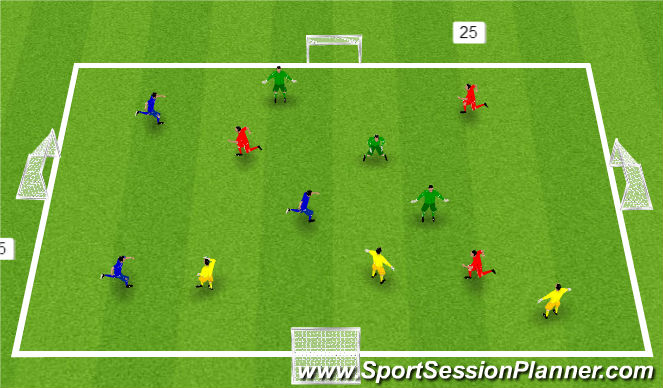 Football/Soccer Session Plan Drill (Colour): 2 Way Game