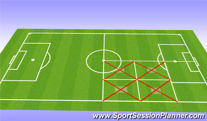Football/Soccer Session Plan Drill (Colour): Big Picture