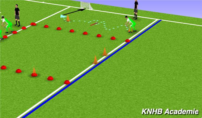 Hockey Session Plan Drill (Colour): Trics en backhandflats
