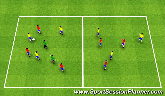 Football/Soccer Session Plan Drill (Colour): Neutral Overload Possession
