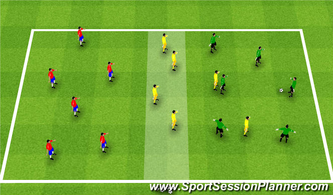 Football/Soccer Session Plan Drill (Colour): Three Team Overload Possession