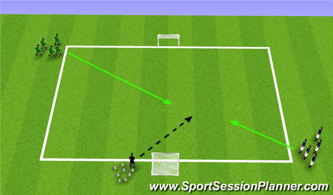 Football/Soccer Session Plan Drill (Colour): Shielding and Turning