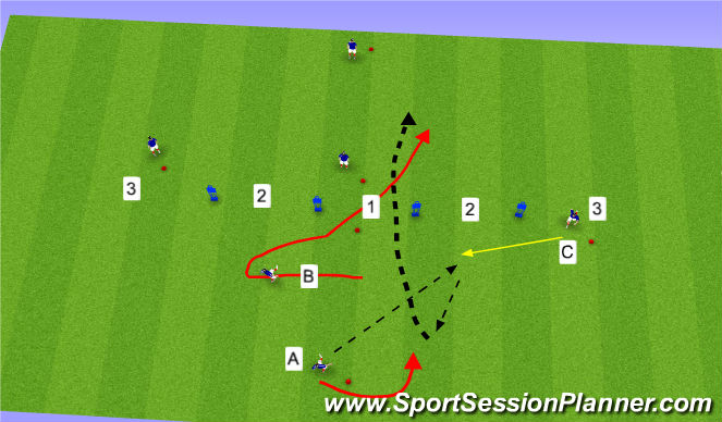 Football/Soccer Session Plan Drill (Colour): Attacking moves