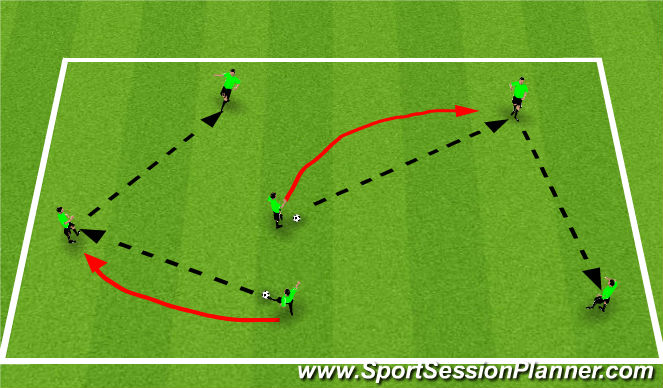Football/Soccer Session Plan Drill (Colour): Defensive tech WU