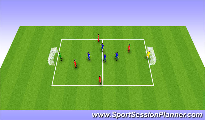 Football/Soccer Session Plan Drill (Colour): Tactics
