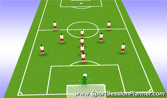 Football/Soccer Session Plan Drill (Colour): Starting Formation 4:1:2:1;2