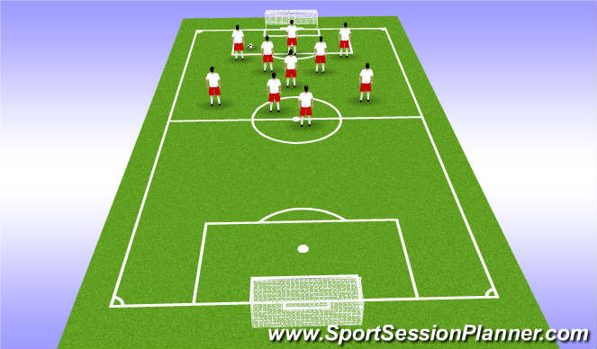 Football/Soccer Session Plan Drill (Colour): Attacking Formation 4