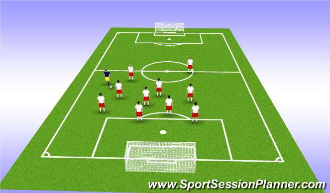 Football/Soccer Session Plan Drill (Colour): Defensive formation 4;4:1:1