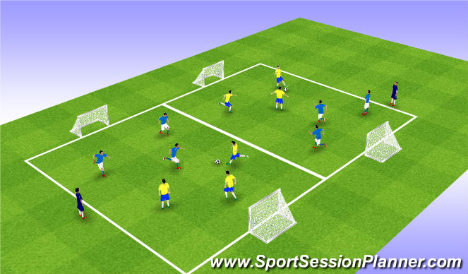 Football/Soccer Session Plan Drill (Colour): Game Assessment