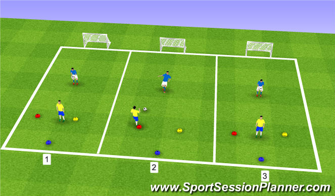 Football/Soccer Session Plan Drill (Colour): Adapted Reaction Game