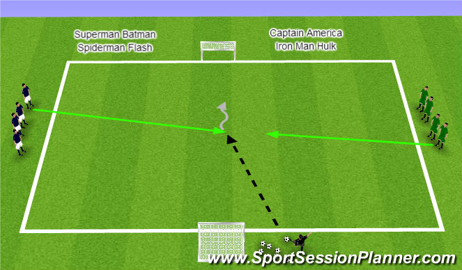 Football/Soccer Session Plan Drill (Colour): Superhero 1v1