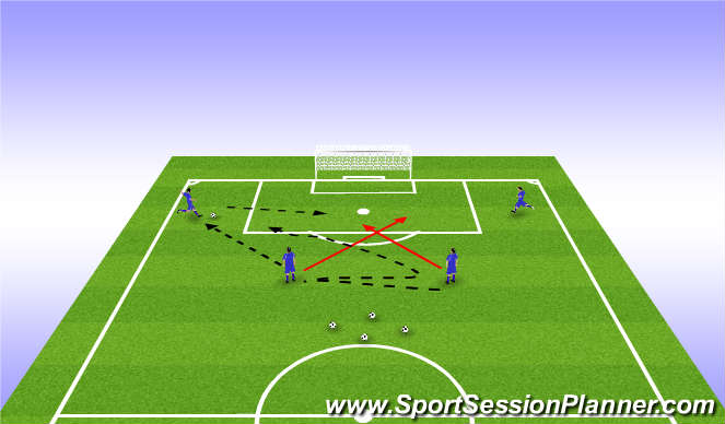 Football/Soccer Session Plan Drill (Colour): Attacking play.