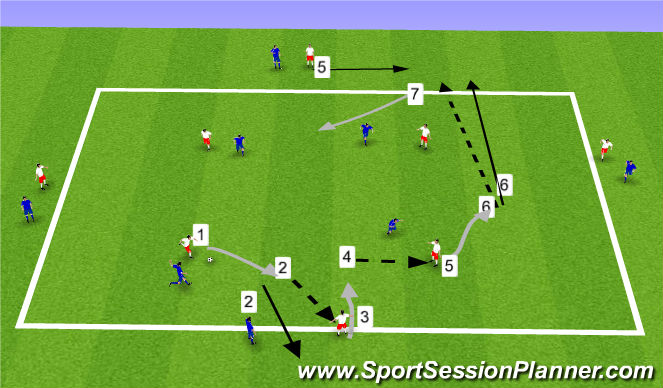 Football/Soccer Session Plan Drill (Colour): Part 2 of possesion
