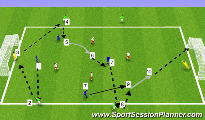 Football/Soccer Session Plan Drill (Colour): Conditioned game.
