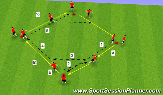 Football/Soccer Session Plan Drill (Colour): 1-2 Passig Activity