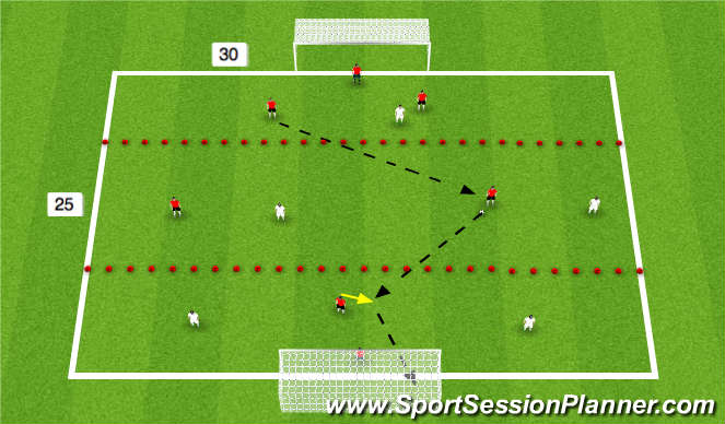 Football/Soccer Session Plan Drill (Colour): Sm Sided Game
