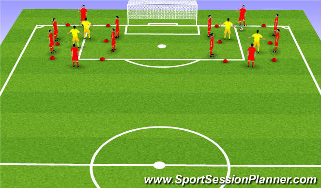 Football/Soccer Session Plan Drill (Colour): directional keep away