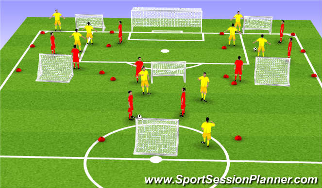 Football/Soccer Session Plan Drill (Colour): 2v2 with targets on endline