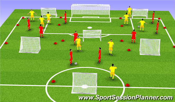 Football/Soccer Session Plan Drill (Colour): 2v2 with targets on field
