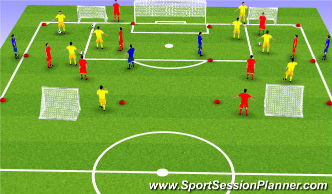 Football/Soccer Session Plan Drill (Colour): 3v3 with targets on end and 2 neutral on side