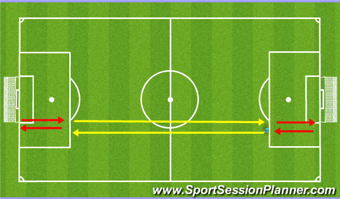 Football/Soccer Session Plan Drill (Colour): Box to Boxes