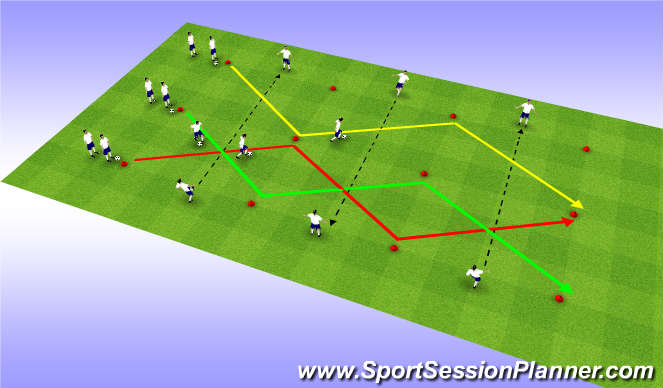 Football/Soccer Session Plan Drill (Colour): Skills Corridor 1