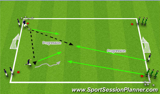 Football/Soccer Session Plan Drill (Colour): 2v1 to goals