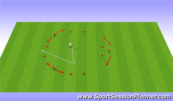 Football/Soccer Session Plan Drill (Colour): Hot Spurs