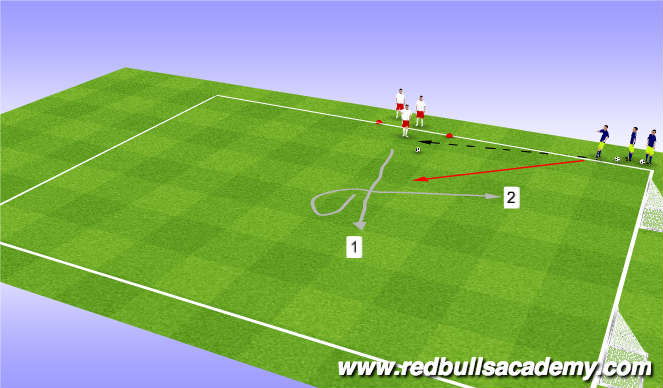 Football/Soccer Session Plan Drill (Colour): 1 vs 1 Opposed