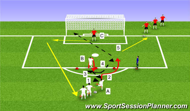 Football/Soccer Session Plan Drill (Colour): FC Barca Through Ball Activity 2