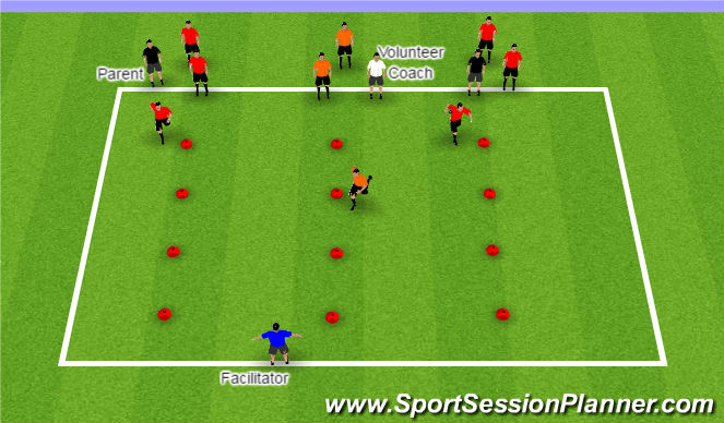 Football/Soccer Session Plan Drill (Colour): Relay Races