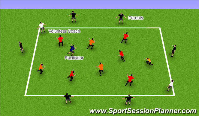 Football/Soccer Session Plan Drill (Colour): Catch a Tail