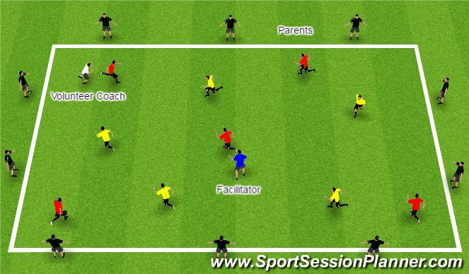 Football/Soccer Session Plan Drill (Colour): U4/U5 Freeze Tag