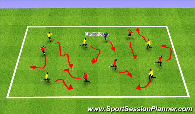 Football/Soccer Session Plan Drill (Colour): Run Around the Castle