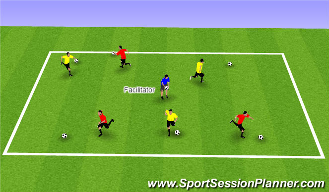 Football/Soccer Session Plan Drill (Colour): Hungry Hippo