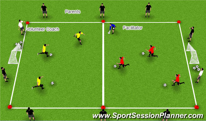 Football/Soccer Session Plan Drill (Colour): U4 Mini-Game