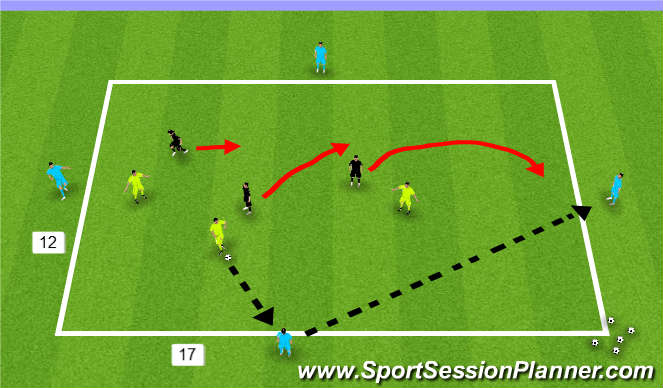Football/Soccer Session Plan Drill (Colour): 3v3 + targets directional