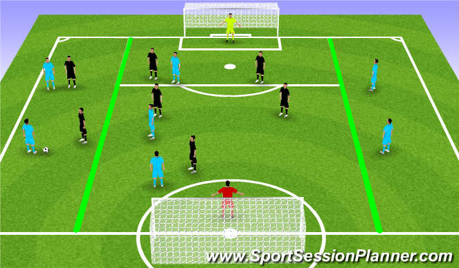 Football/Soccer Session Plan Drill (Colour): 3-zone game/ Free Play