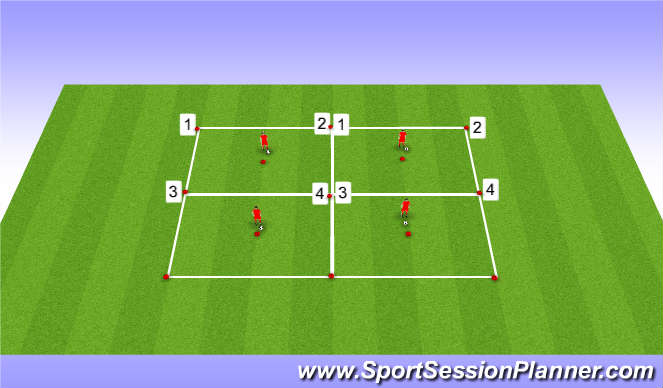 Football/Soccer Session Plan Drill (Colour): 2nd week technical progressions