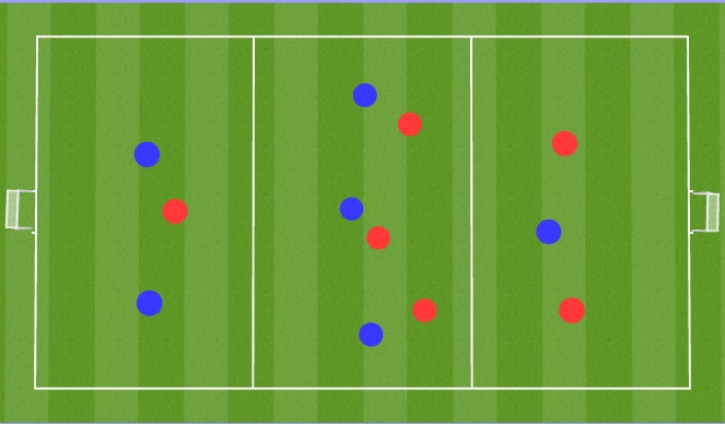 Football/Soccer Session Plan Drill (Colour): Stage 4: Game