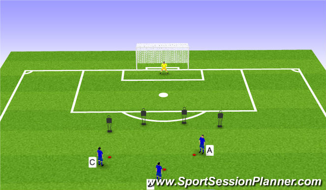 Football/Soccer Session Plan Drill (Colour): Killer pass and shot