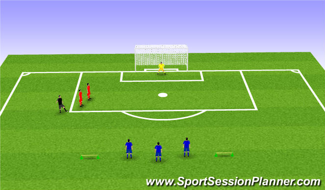 Football/Soccer Session Plan Drill (Colour): Running and combining to goal
