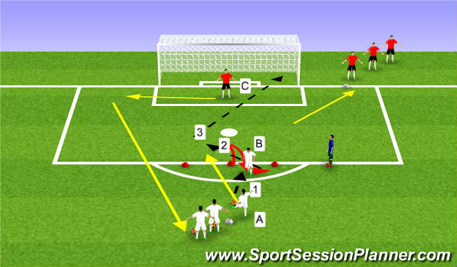 Football/Soccer Session Plan Drill (Colour): FC Barca Through Ball Activity 3