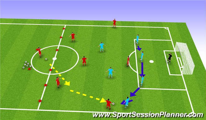 Football/Soccer Session Plan Drill (Colour): Positioning and Movement (Scenario - wide ball)