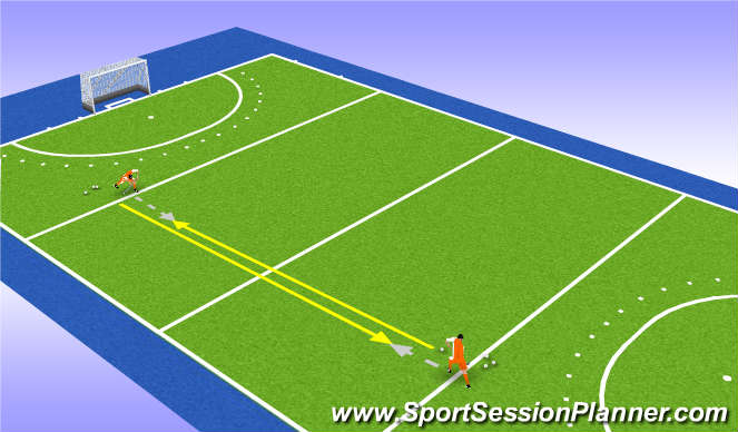 Hockey Session Plan Drill (Colour): slap shot