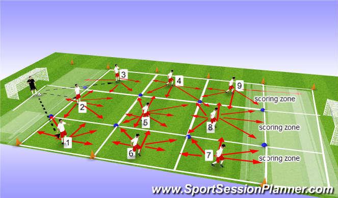 Football/Soccer Session Plan Drill (Colour): 4:3:3 Squares