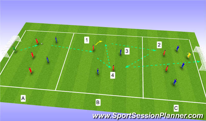 Football/Soccer Session Plan Drill (Colour): Bouncing the ball