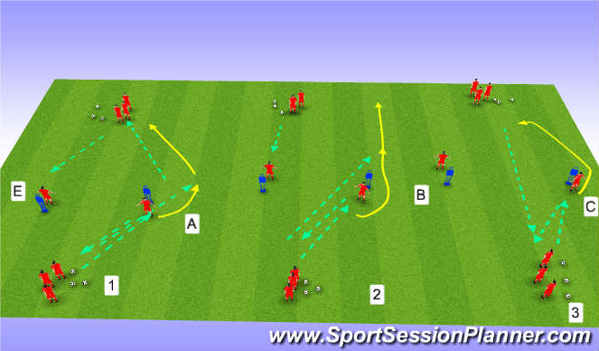 Football/Soccer Session Plan Drill (Colour): passing and forward runs