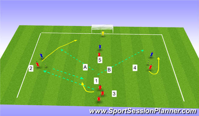 Football/Soccer Session Plan Drill (Colour): Passing and movement to return/receive