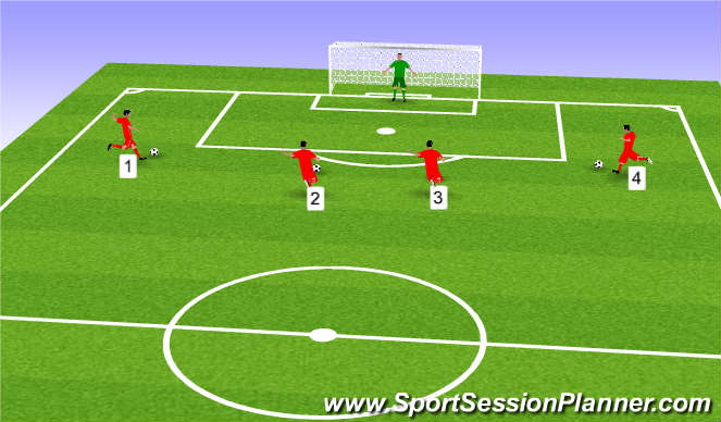 Football/Soccer Session Plan Drill (Colour): Shotstopping 1